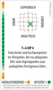 T+A MP 8 Navigator
