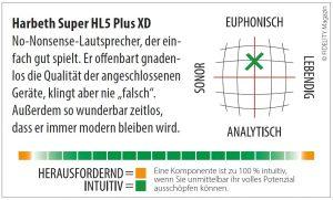 Harbeth Super HL5 Plus XD Navigator