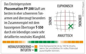 Phasemation PP-200 MC-Tonabnehmer Navigator