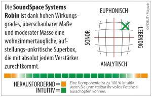 SoundSpace Systems Robin Navigator