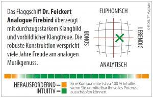 Dr. Feickert Analogue Firebird Navigator