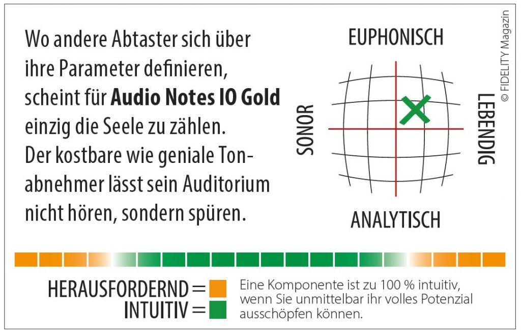 Audio Note IO Gold Navigator