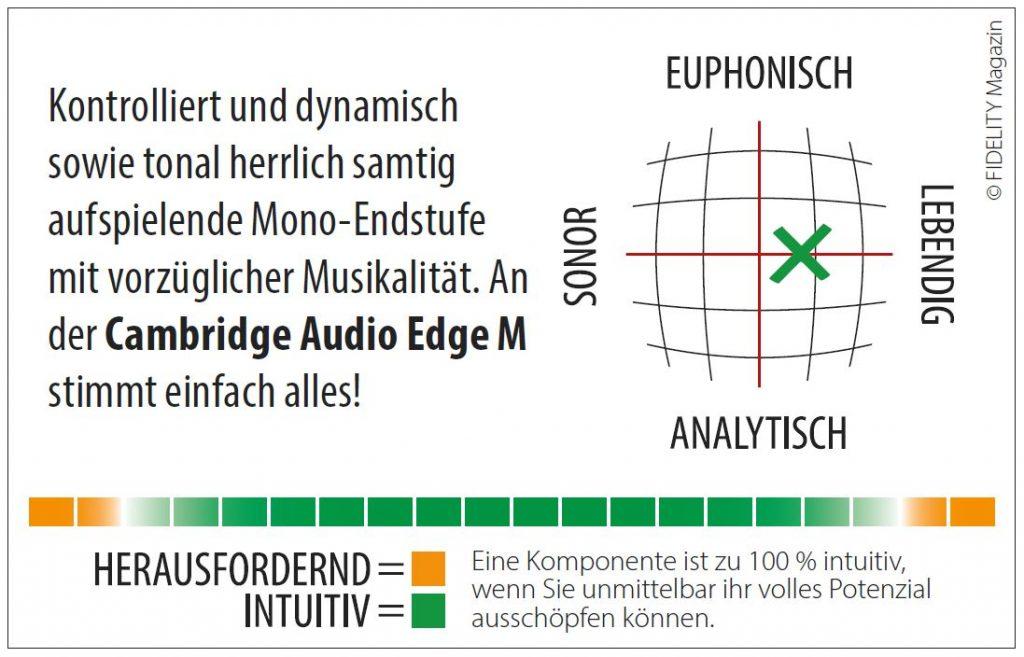 Cambridge Audio Edge M Navigator