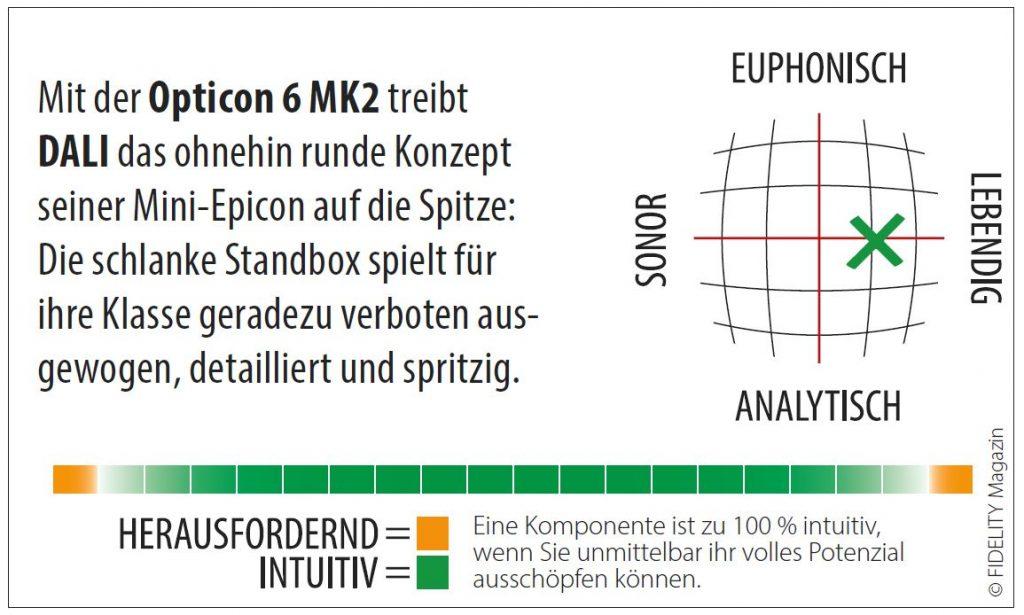 DALI Opticon 6 MK2 Navigator