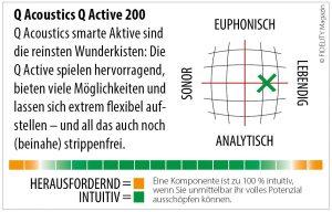 QAcoustics QActive 200 Navigator