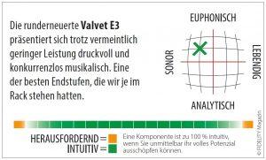 Valvet E3 Navigator