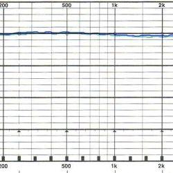 Die Geheimnisse der Tonbandmaschine, Teil 2 - Frequenzgang über alles: Von diesen Kompromissen lebt die analoge Studiotechnik – hier entsteht der unverwechselbare Klang gerade bei alten Aufnahmen