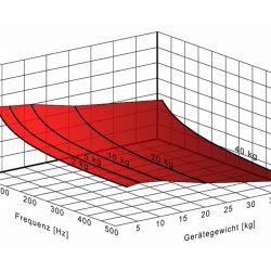 HMS Silenzio Diagramm