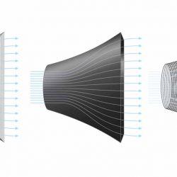 Backes &Müller Prinzipbild Waveformer