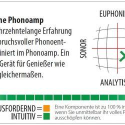 Einstein Audio The Phonoamp Navigator